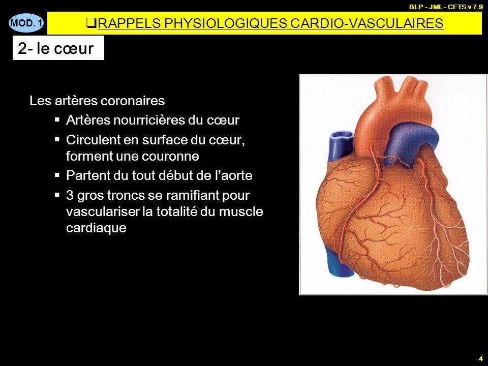 MOD. 1 BLP - JML - CFTS v 7.9 3 Ventricule GAUCHE Ventricule DROIT Oreillette DROITE Oreillette GAUCHE Aorte V. CAVES Echange entre circulation sangui