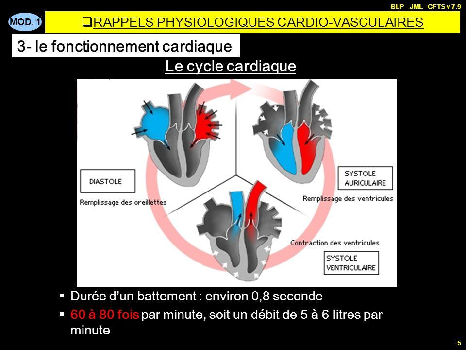 MOD. 1 BLP - JML - CFTS v 7.9 4 Les artères coronaires  Artères nourricières du cœur  Circulent en surface du cœur, forment une couronne  Partent d