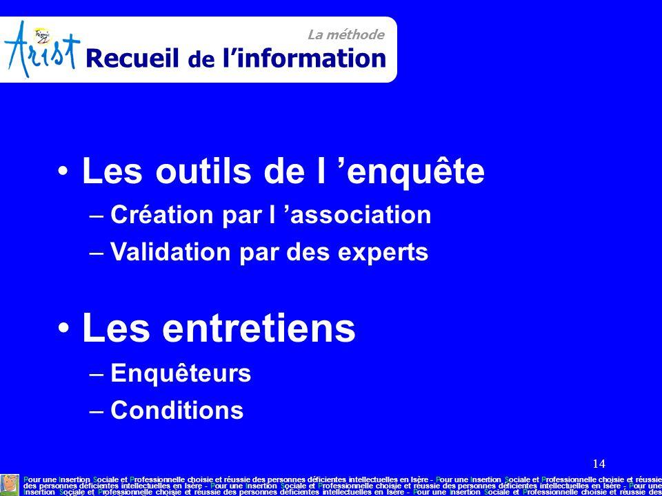 14 La méthode Recueil de l'information Pour une Insertion Sociale et Professionnelle choisie et réussie des personnes déficientes intellectuelles en I
