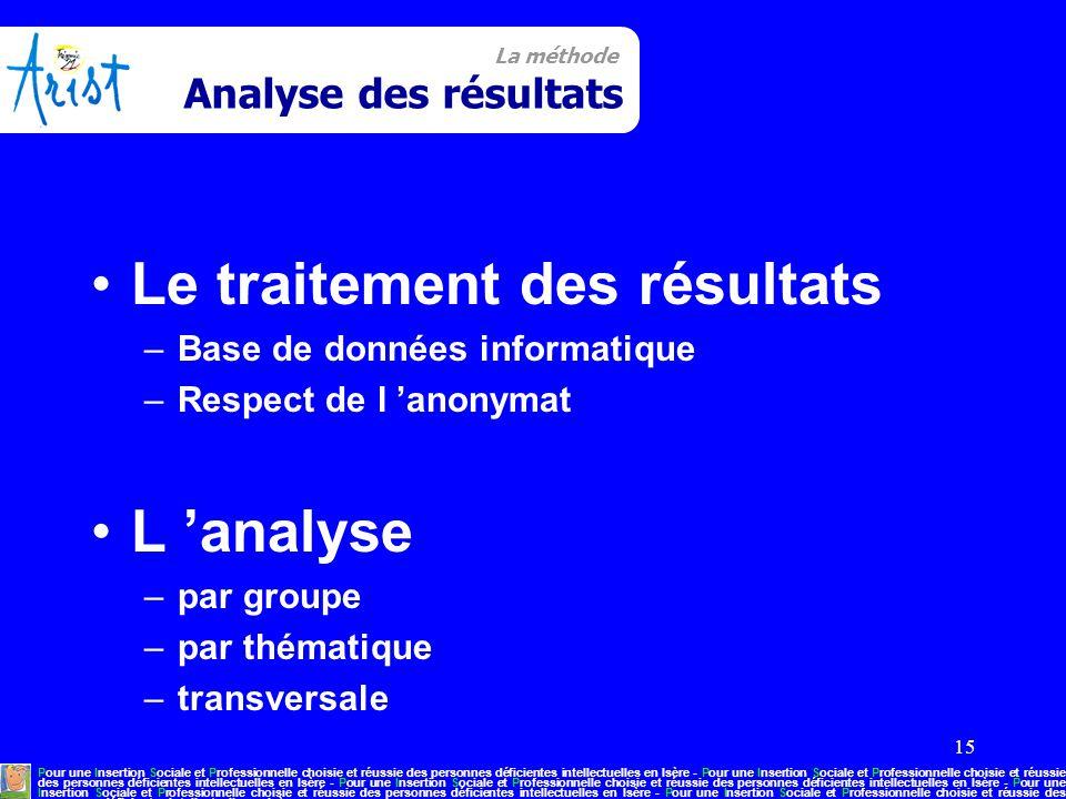 15 La méthode Analyse des résultats Pour une Insertion Sociale et Professionnelle choisie et réussie des personnes déficientes intellectuelles en Isèr