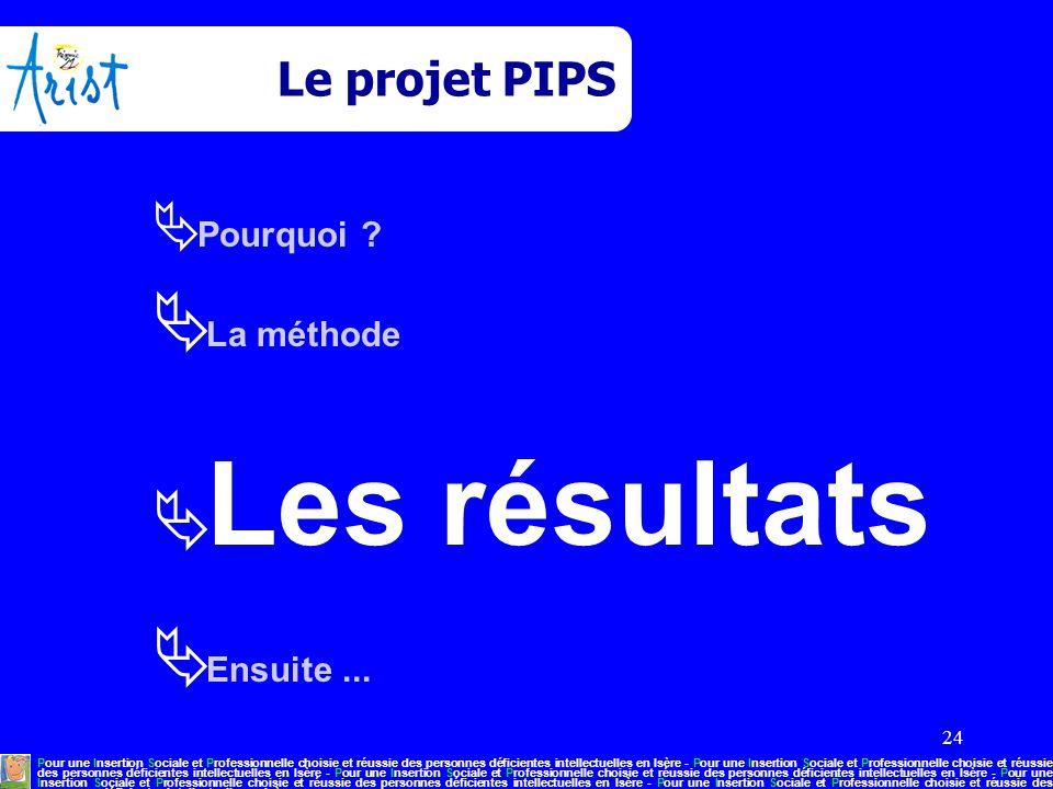 24 Le projet PIPS  Pourquoi ?  La méthode  Les résultats  Ensuite... Pour une Insertion Sociale et Professionnelle choisie et réussie des personne