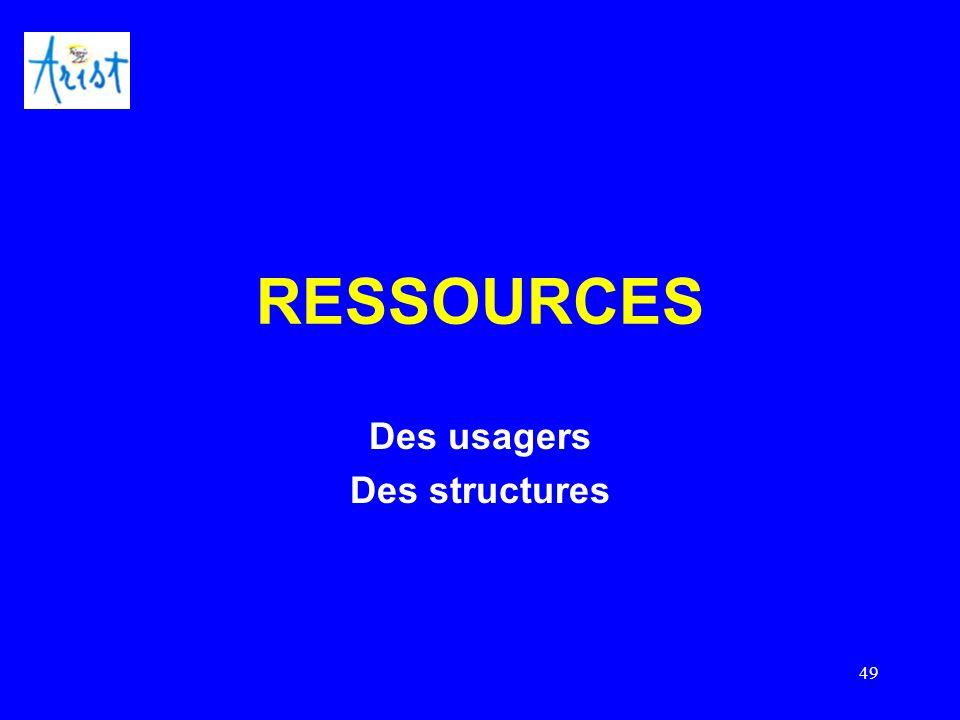49 RESSOURCES Des usagers Des structures