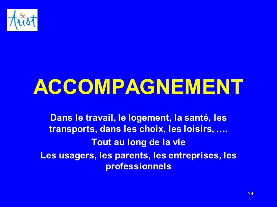 54 ACCOMPAGNEMENT Dans le travail, le logement, la santé, les transports, dans les choix, les loisirs, …. Tout au long de la vie Les usagers, les pare