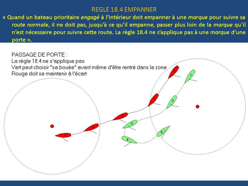 REGLE 18.4 EMPANNER « Quand un bateau prioritaire engagé à l intérieur doit empanner à une marque pour suivre sa route normale, il ne doit pas, jusqu'à ce qu'il empanne, passer plus loin de la marque qu'il n'est nécessaire pour suivre cette route.