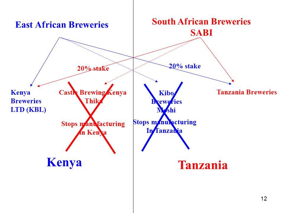 12 Kenya Breweries LTD (KBL) South African Breweries SABI East African Breweries Castle Brewing Kenya Thika Stops manufacturing in Kenya Tanzania Breweries Kibo Breweries Moshi Stops manufacturing In Tanzania 20% stake Kenya Tanzania