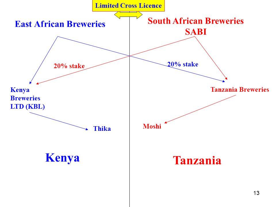 13 Kenya Breweries LTD (KBL) South African Breweries SABI East African Breweries Thika Tanzania Breweries Moshi 20% stake Kenya Tanzania Limited Cross Licence