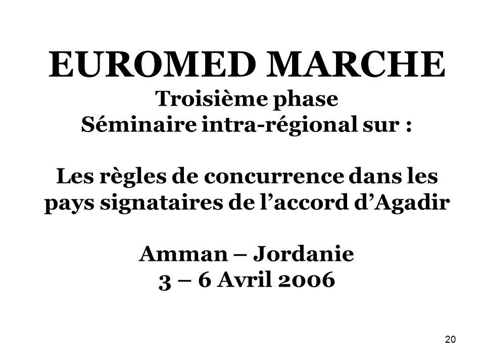 20 EUROMED MARCHE Troisième phase Séminaire intra-régional sur : Les règles de concurrence dans les pays signataires de l'accord d'Agadir Amman – Jordanie 3 – 6 Avril 2006