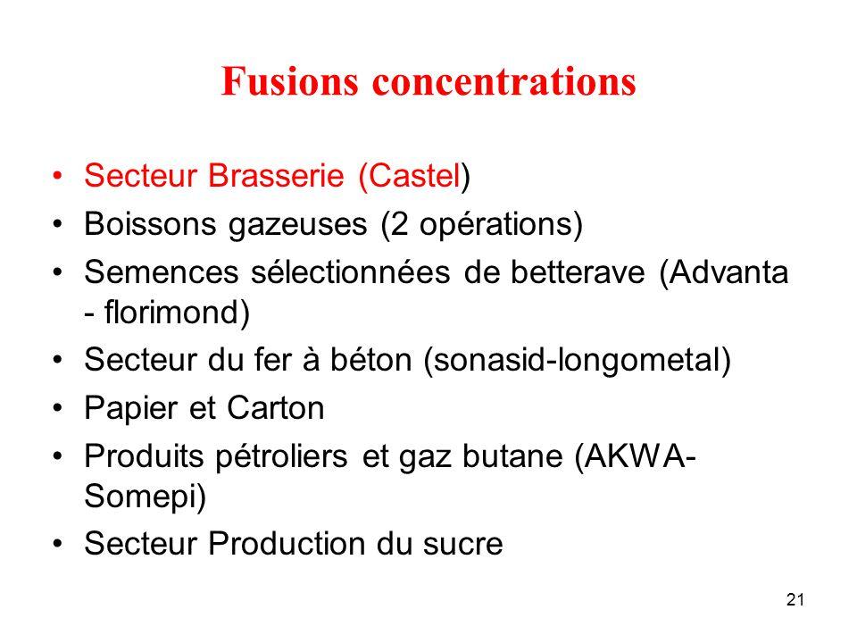 21 Fusions concentrations Secteur Brasserie (Castel) Boissons gazeuses (2 opérations) Semences sélectionnées de betterave (Advanta - florimond) Secteur du fer à béton (sonasid-longometal) Papier et Carton Produits pétroliers et gaz butane (AKWA- Somepi) Secteur Production du sucre