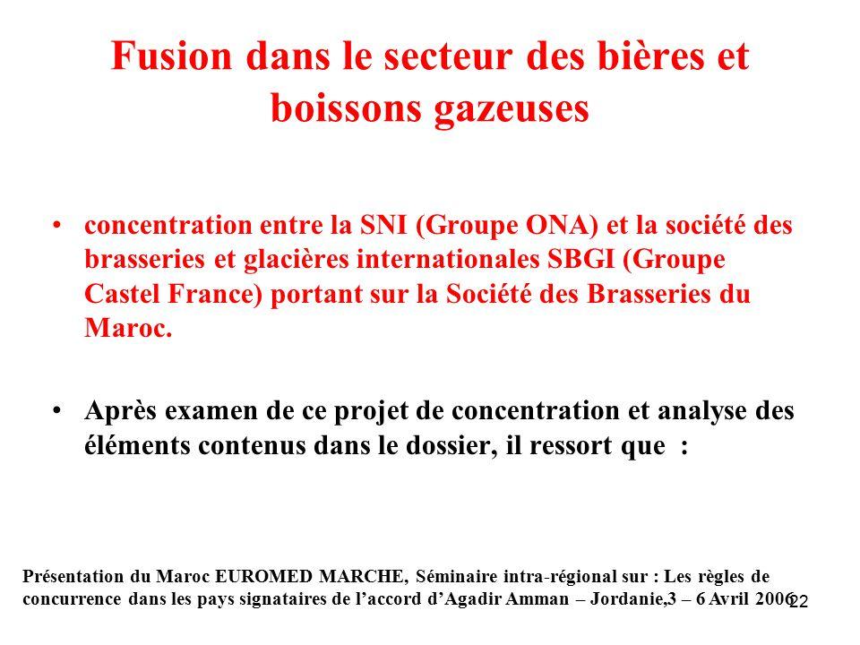 22 Fusion dans le secteur des bières et boissons gazeuses concentration entre la SNI (Groupe ONA) et la société des brasseries et glacières internationales SBGI (Groupe Castel France) portant sur la Société des Brasseries du Maroc.