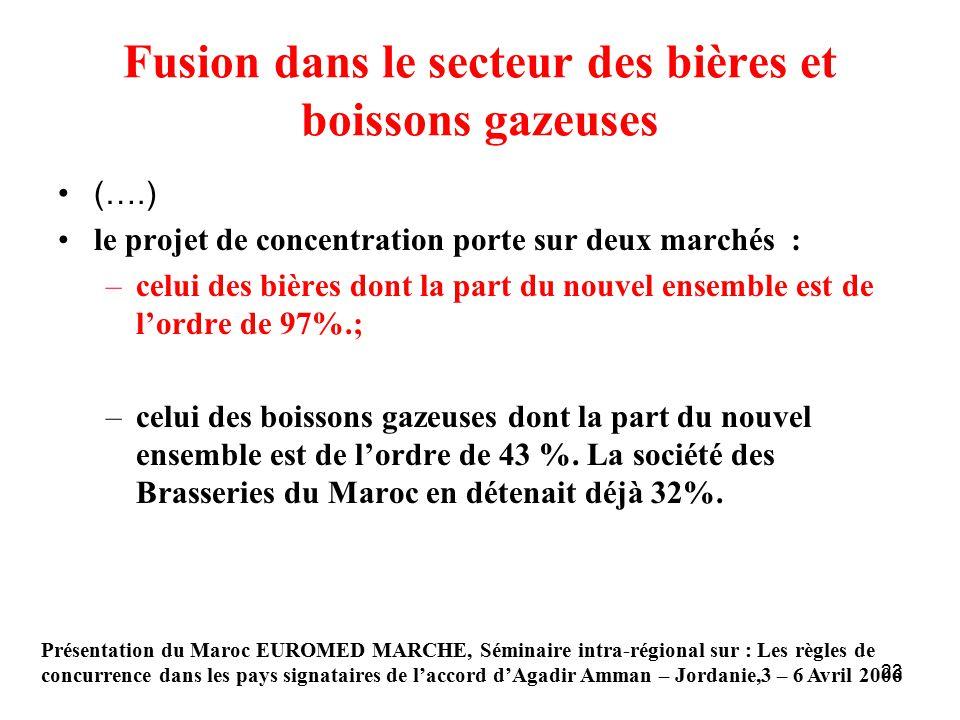23 Fusion dans le secteur des bières et boissons gazeuses (….) le projet de concentration porte sur deux marchés : –celui des bières dont la part du nouvel ensemble est de l'ordre de 97%.; –celui des boissons gazeuses dont la part du nouvel ensemble est de l'ordre de 43 %.