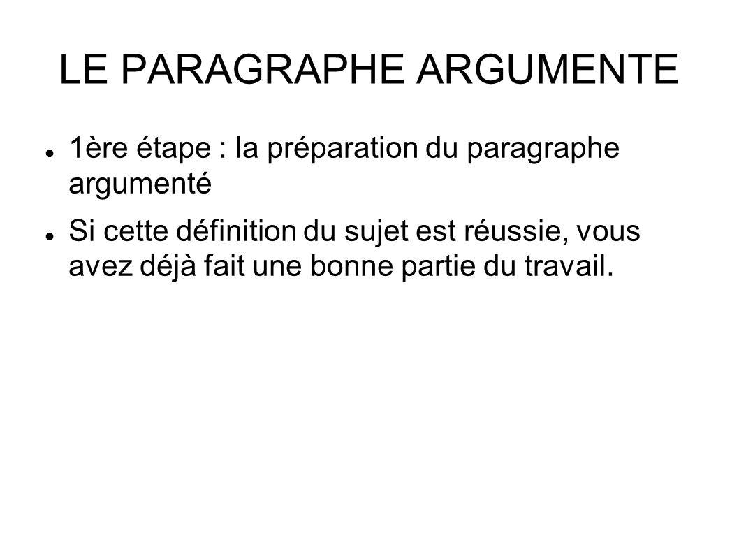 LE PARAGRAPHE ARGUMENTE 1ère étape : la préparation du paragraphe argumenté Si cette définition du sujet est réussie, vous avez déjà fait une bonne partie du travail.