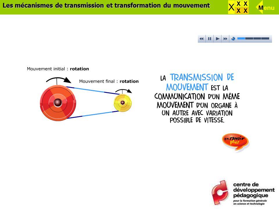 Les mécanismes de transmission et transformation du mouvement X XX XX X Menu