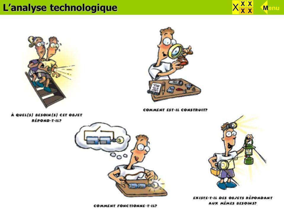 L'analyse technologique X XX XX X Menu