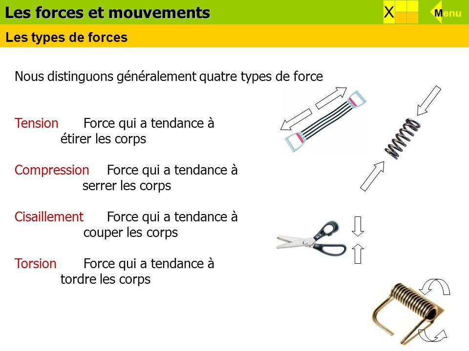 Nous distinguons généralement quatre types de force TensionForce qui a tendance à étirer les corps CompressionForce qui a tendance à serrer les corps CisaillementForce qui a tendance à couper les corps TorsionForce qui a tendance à tordre les corps Effets d'une force Menu X Les forces et mouvements X Les types de forces Menu