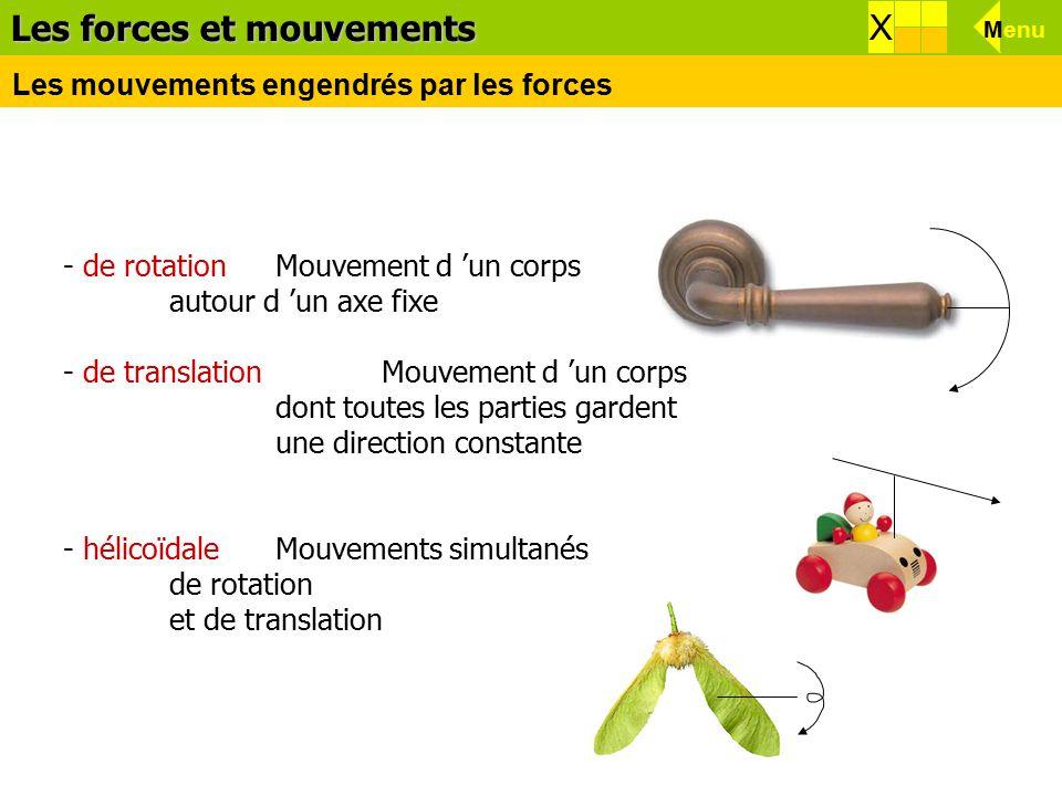 - de rotationMouvement d 'un corps autour d 'un axe fixe - de translationMouvement d 'un corps dont toutes les parties gardent une direction constante - hélicoïdaleMouvements simultanés de rotation et de translation Effets d'une force Menu X Les forces et mouvements X Les mouvements engendrés par les forces Menu