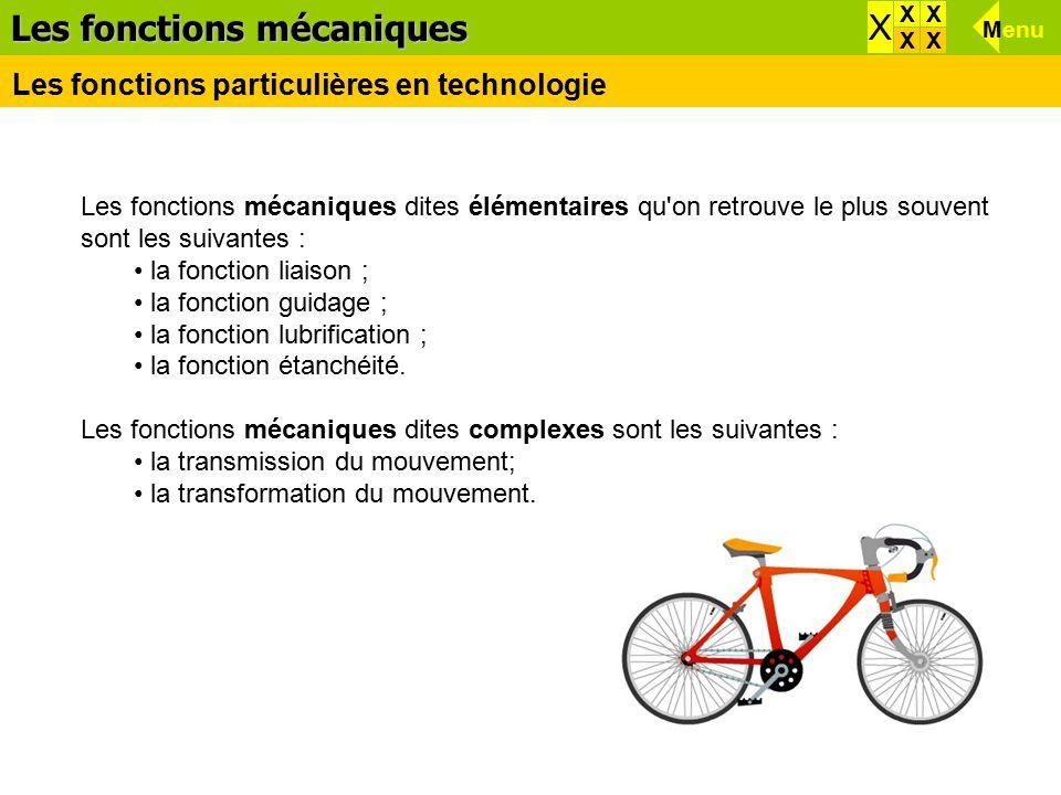 La schématisation Exemple d'un schéma de principes au 1er cycle : Le tire bouchon XX Menu