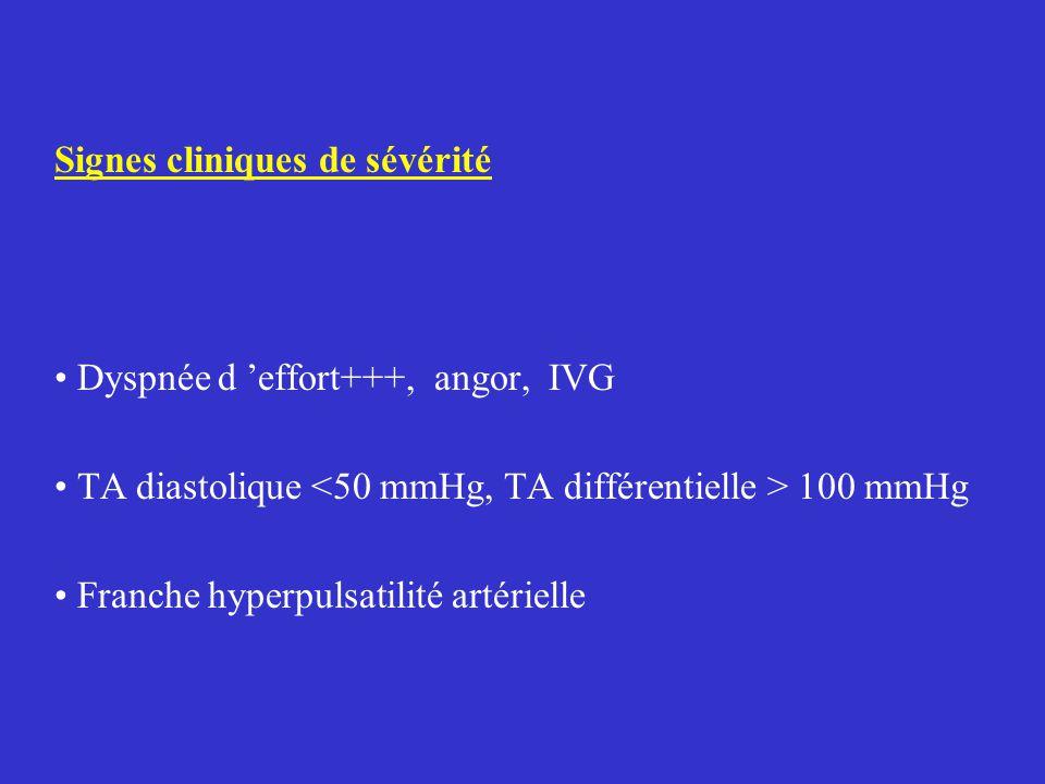 Signes cliniques de sévérité Dyspnée d 'effort+++, angor, IVG TA diastolique 100 mmHg Franche hyperpulsatilité artérielle