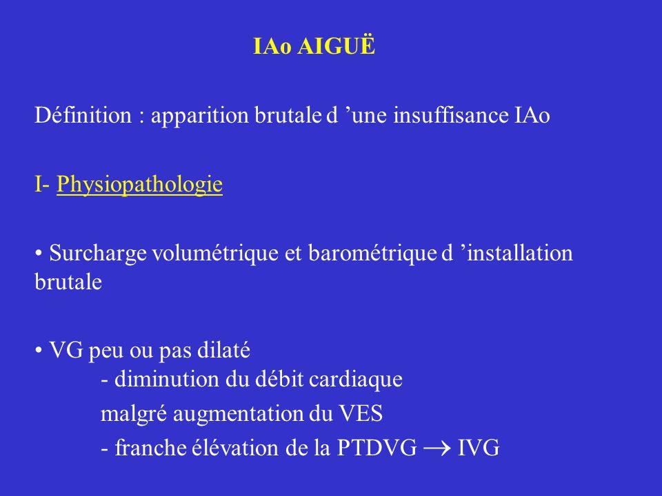 IAo AIGUË Définition : apparition brutale d 'une insuffisance IAo I- Physiopathologie Surcharge volumétrique et barométrique d 'installation brutale VG peu ou pas dilaté - diminution du débit cardiaque malgré augmentation du VES - franche élévation de la PTDVG  IVG