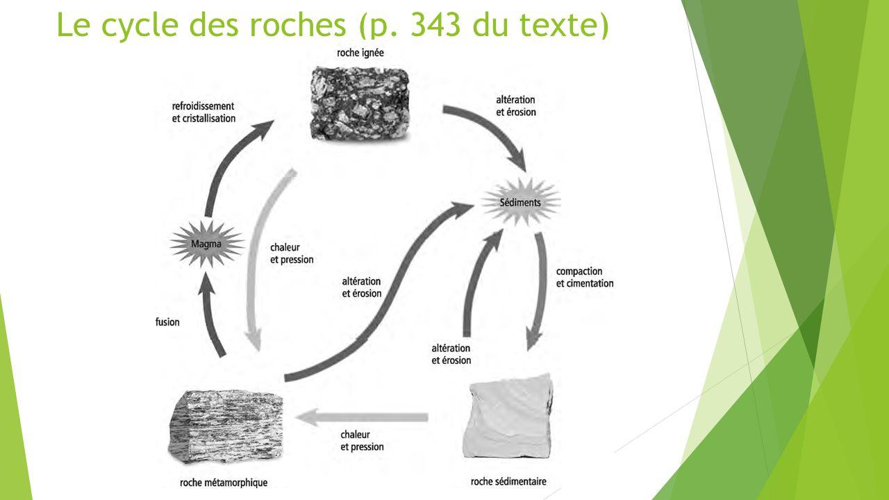 Le cycle des roches (p. 343 du texte)