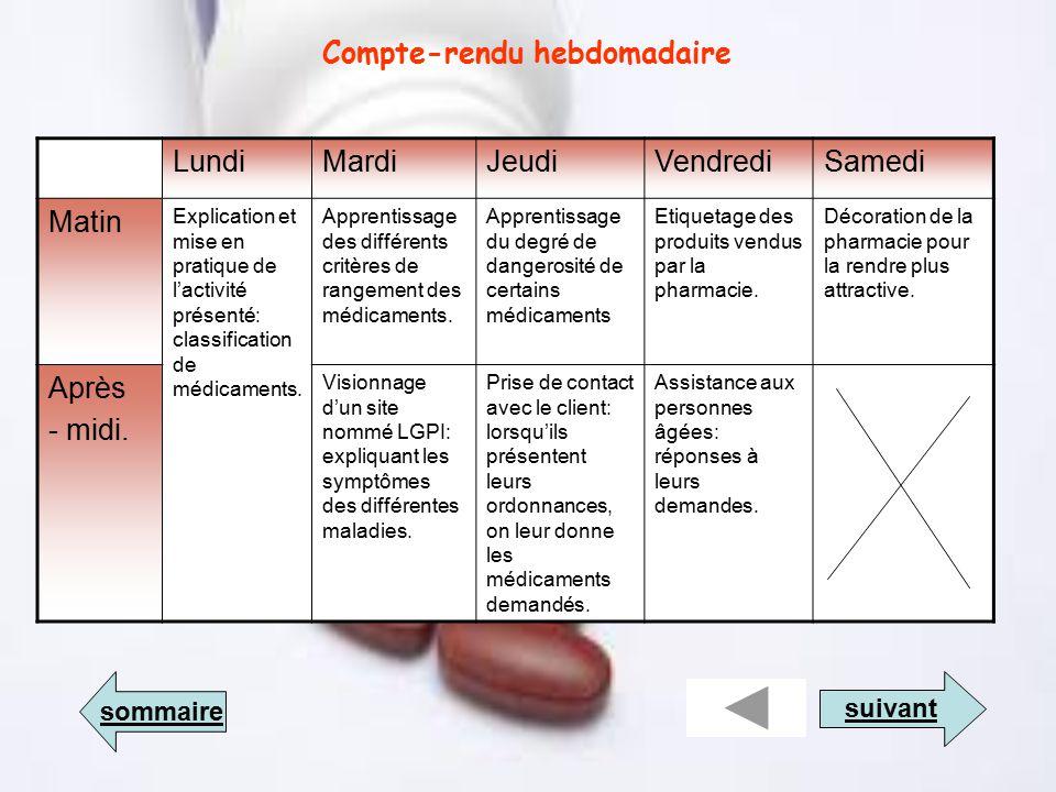 Compte-rendu hebdomadaire suivant sommaire LundiMardiJeudiVendrediSamedi Matin Explication et mise en pratique de l'activité présenté: classification de médicaments.