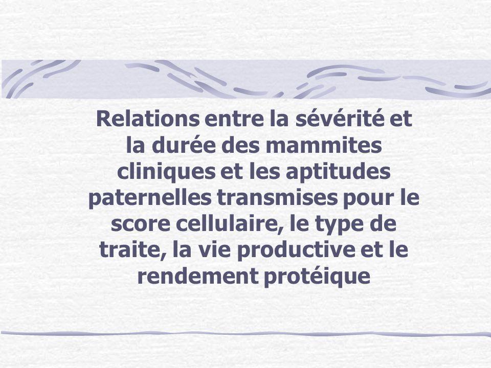 Relations entre la sévérité et la durée des mammites cliniques et les aptitudes paternelles transmises pour le score cellulaire, le type de traite, la vie productive et le rendement protéique