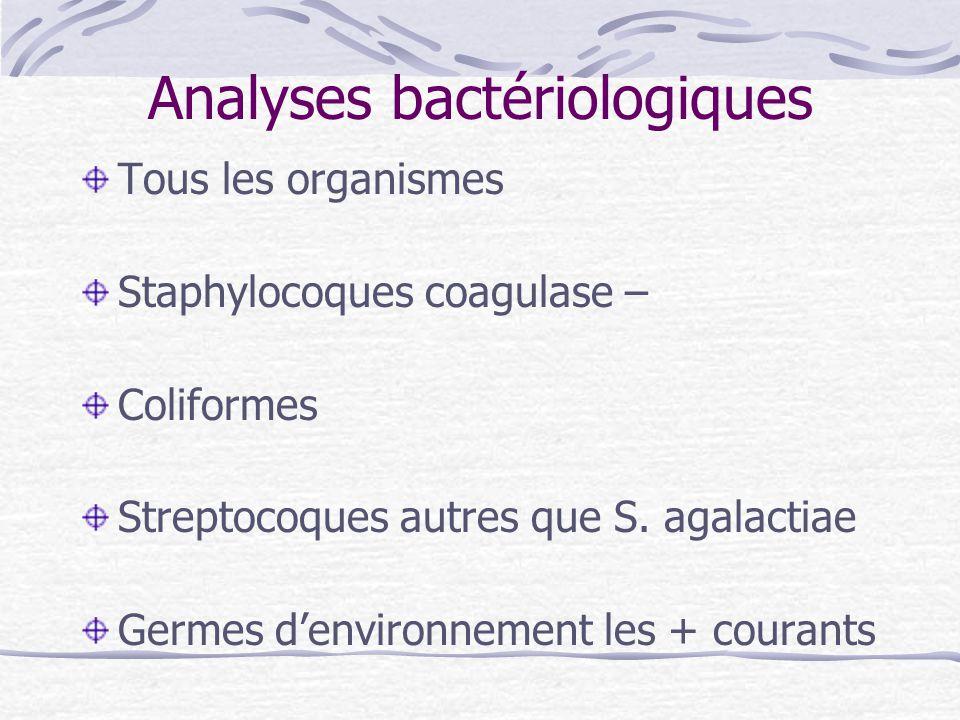 Analyses bactériologiques Tous les organismes Staphylocoques coagulase – Coliformes Streptocoques autres que S.