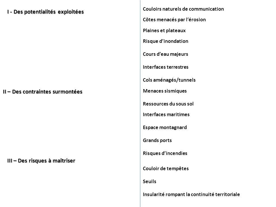 Cours d'eau majeurs Ressources du sous sol Interfaces maritimes Espace montagnard Insularité rompant la continuité territoriale Risque d'inondation Grands ports Risques d'incendies Cols aménagés/tunnels Côtes menacés par l'érosion Menaces sismiques Couloir de tempêtes I - Des potentialités exploitées II – Des contraintes surmontées III – Des risques à maîtriser Seuils Couloirs naturels de communication Plaines et plateaux Interfaces terrestres