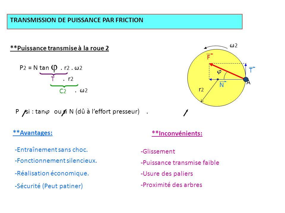 TRANSMISSION DE PUISSANCE PAR FRICTION **Puissance transmise à la roue 2 N T F  P 2 = N tan . r 2.  2 A 22 r2r2 P si : tan  ou si N (dû à l'effo