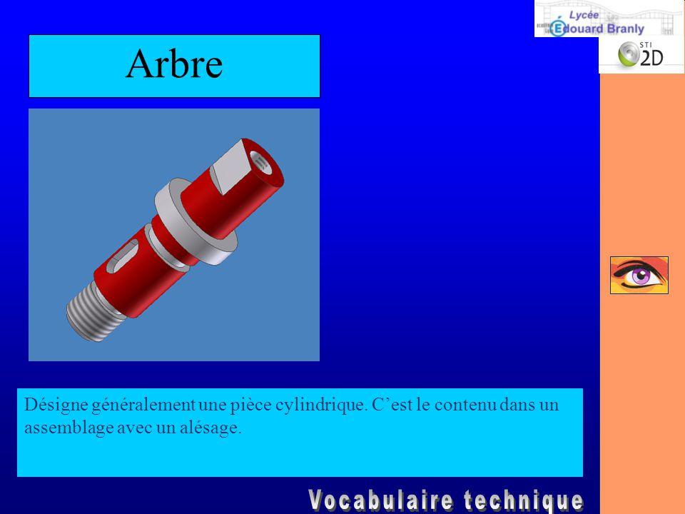 Arbre Désigne généralement une pièce cylindrique. C'est le contenu dans un assemblage avec un alésage.