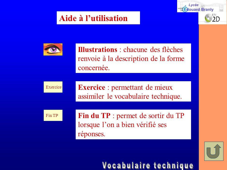 Exercice Exercice : permettant de mieux assimiler le vocabulaire technique. Illustrations : chacune des flèches renvoie à la description de la forme c