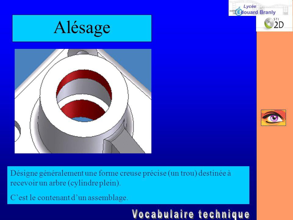 Alésage Désigne généralement une forme creuse précise (un trou) destinée à recevoir un arbre (cylindre plein).