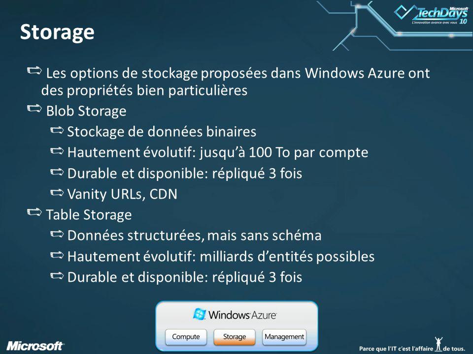 12 Storage Les options de stockage proposées dans Windows Azure ont des propriétés bien particulières Blob Storage Stockage de données binaires Hautement évolutif: jusqu'à 100 To par compte Durable et disponible: répliqué 3 fois Vanity URLs, CDN Table Storage Données structurées, mais sans schéma Hautement évolutif: milliards d'entités possibles Durable et disponible: répliqué 3 fois