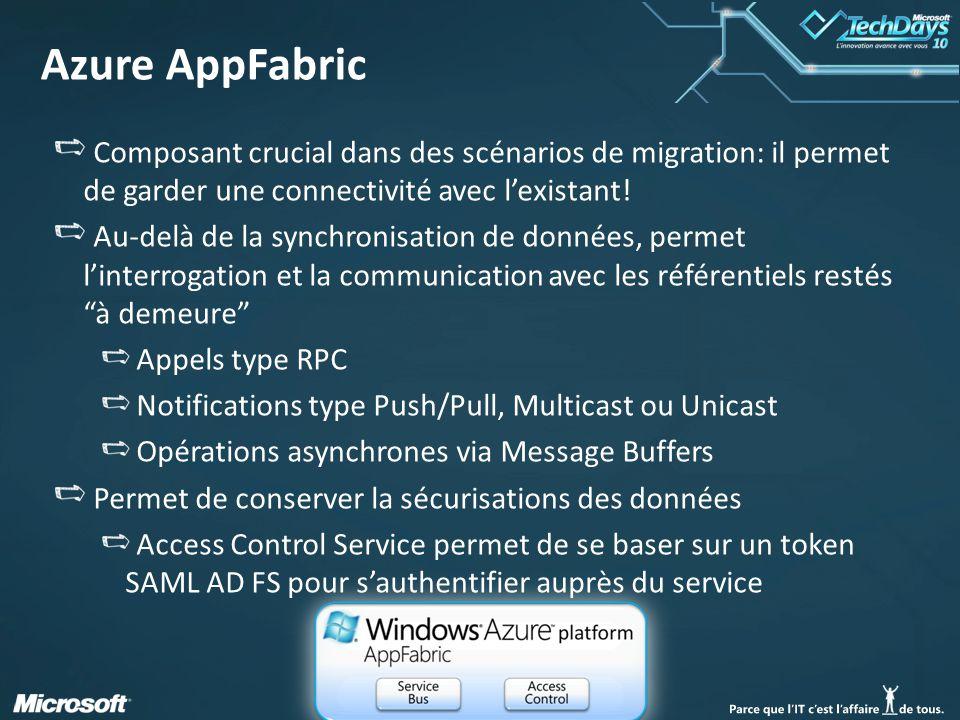 14 Azure AppFabric Composant crucial dans des scénarios de migration: il permet de garder une connectivité avec l'existant.