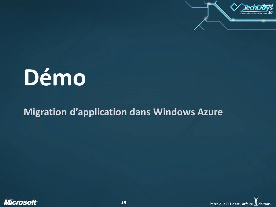 15 Démo Migration d'application dans Windows Azure