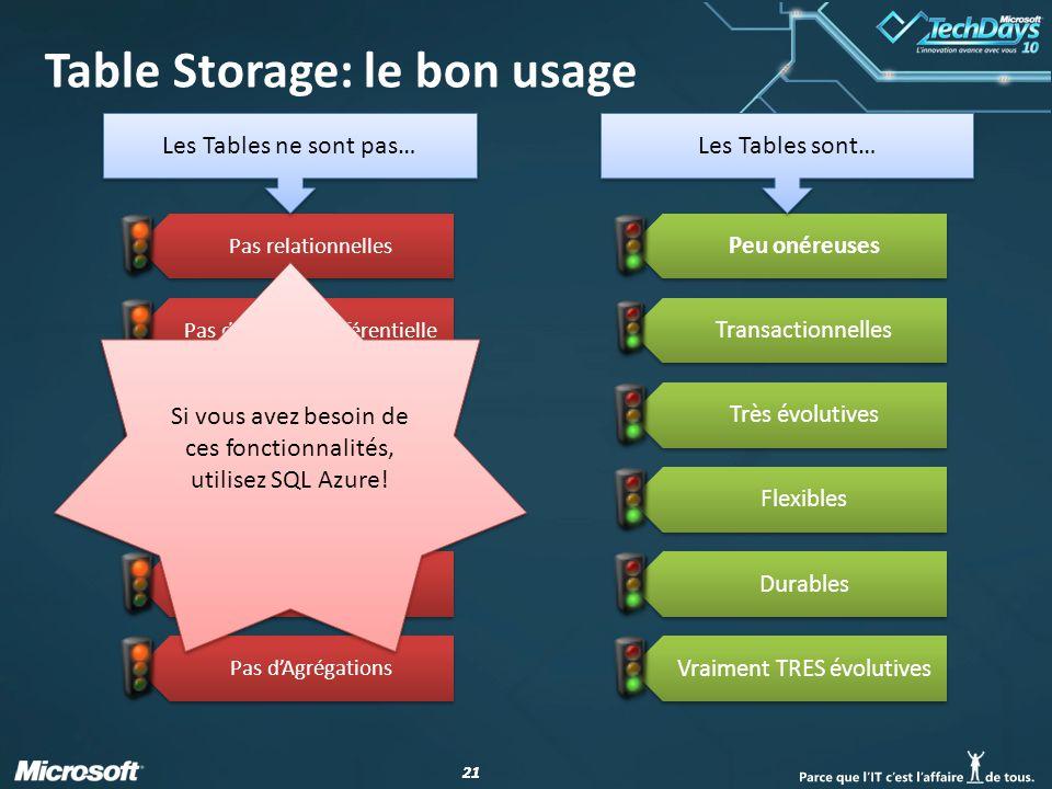 21 Table Storage: le bon usage Les Tables ne sont pas… Les Tables sont… Si vous avez besoin de ces fonctionnalités, utilisez SQL Azure!