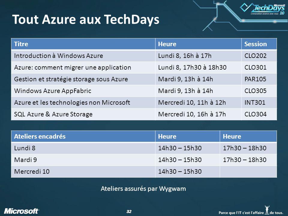 32 Tout Azure aux TechDays TitreHeureSession Introduction à Windows AzureLundi 8, 16h à 17hCLO202 Azure: comment migrer une applicationLundi 8, 17h30 à 18h30CLO301 Gestion et stratégie storage sous AzureMardi 9, 13h à 14hPAR105 Windows Azure AppFabricMardi 9, 13h à 14hCLO305 Azure et les technologies non MicrosoftMercredi 10, 11h à 12hINT301 SQL Azure & Azure StorageMercredi 10, 16h à 17hCLO304 Ateliers encadrésHeure Lundi 814h30 – 15h3017h30 – 18h30 Mardi 914h30 – 15h3017h30 – 18h30 Mercredi 1014h30 – 15h30 Ateliers assurés par Wygwam