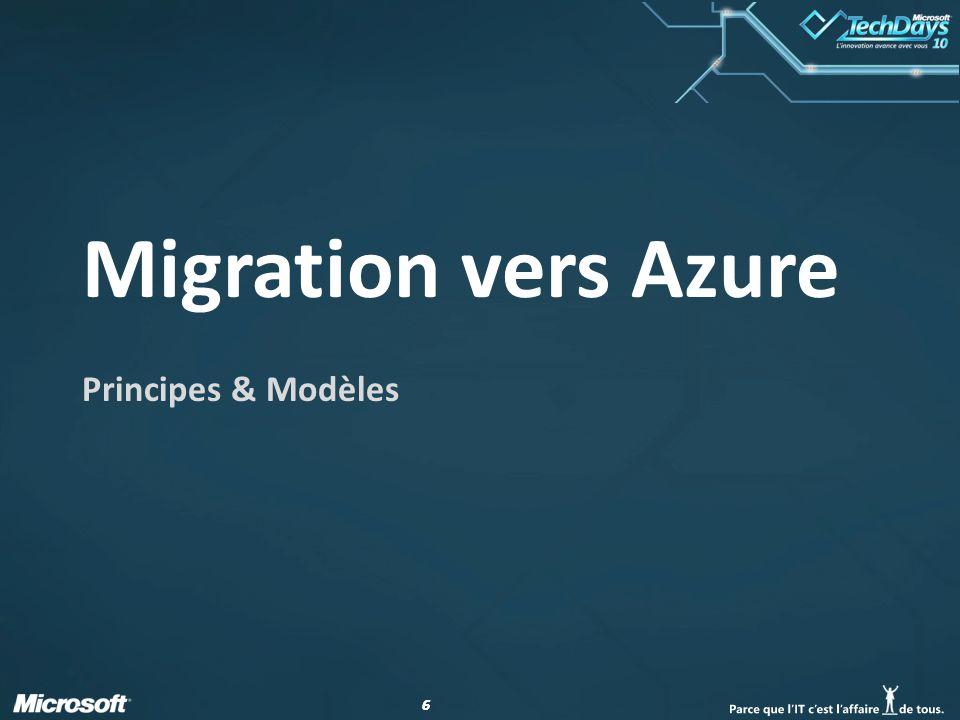 66 Migration vers Azure Principes & Modèles