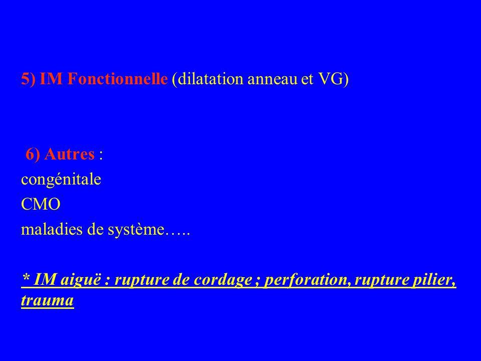 5) IM Fonctionnelle (dilatation anneau et VG) 6) Autres : congénitale CMO maladies de système…..