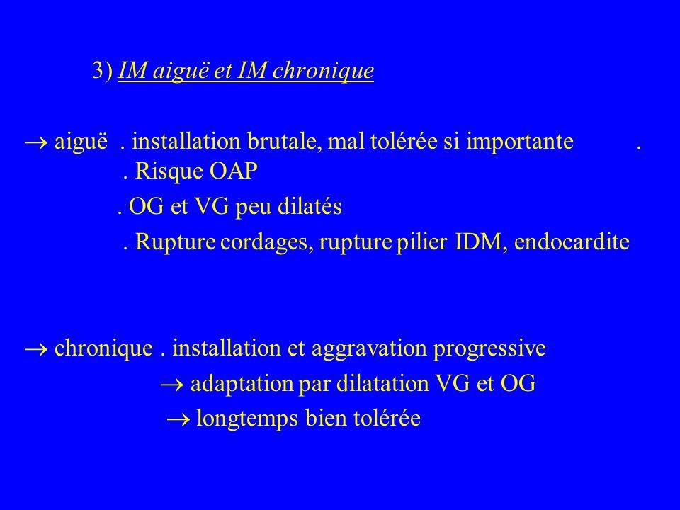3) IM aiguë et IM chronique  aiguë.installation brutale, mal tolérée si importante..