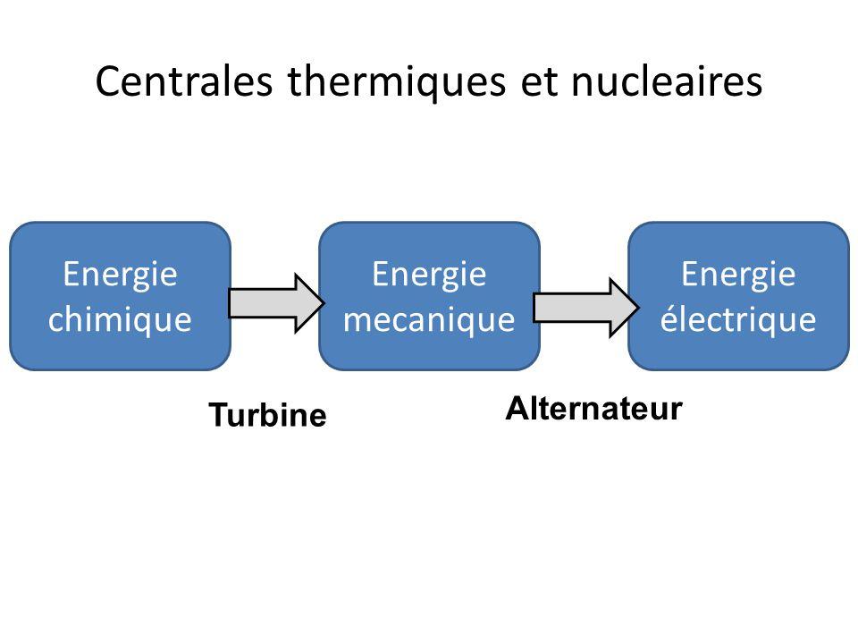 Centrales thermiques et nucleaires Energie chimique Energie mecanique Energie électrique Alternateur Turbine