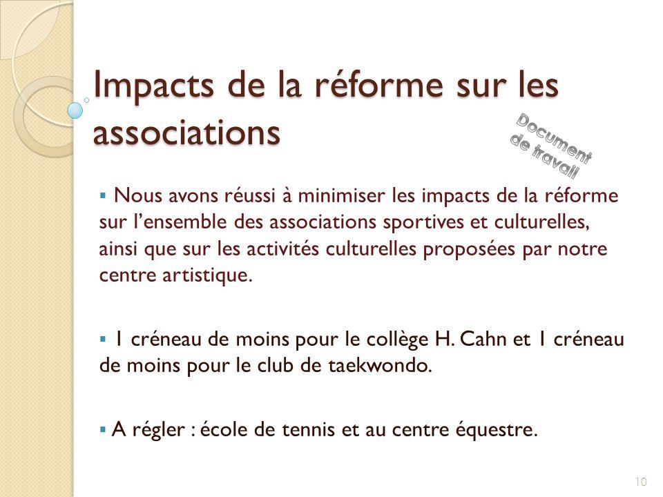 Impacts de la réforme sur les associations  Nous avons réussi à minimiser les impacts de la réforme sur l'ensemble des associations sportives et culturelles, ainsi que sur les activités culturelles proposées par notre centre artistique.