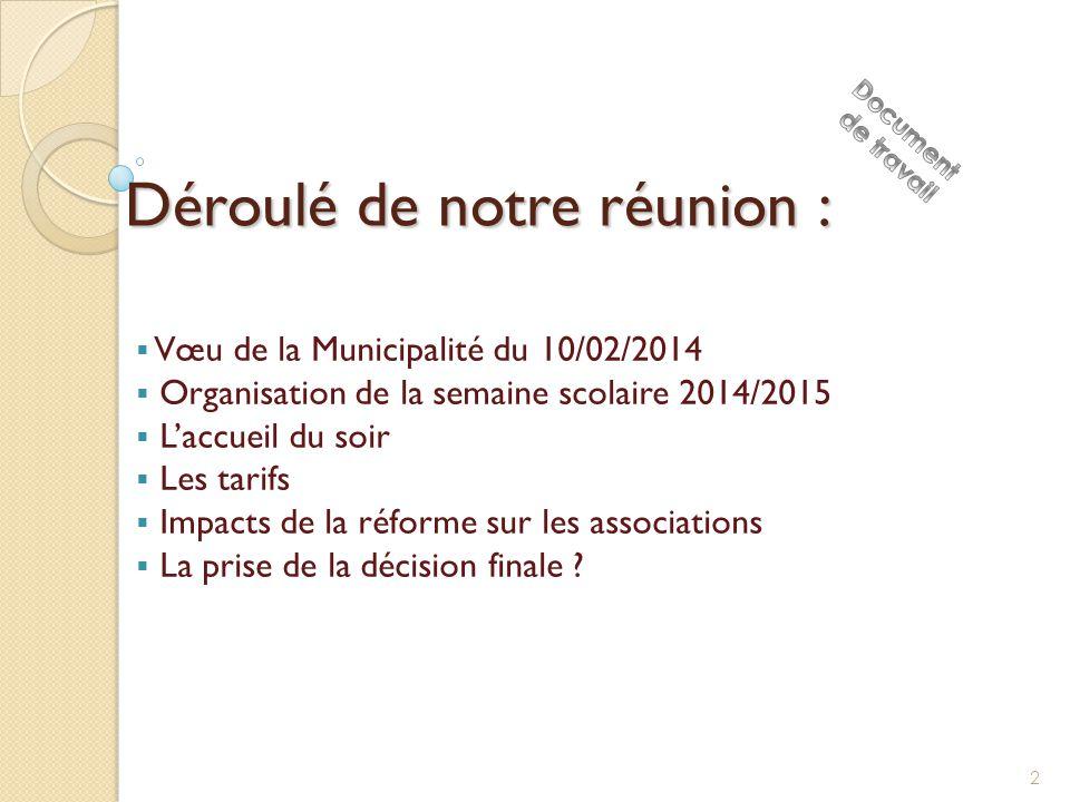 Déroulé de notre réunion :  Vœu de la Municipalité du 10/02/2014  Organisation de la semaine scolaire 2014/2015  L'accueil du soir  Les tarifs  Impacts de la réforme sur les associations  La prise de la décision finale .