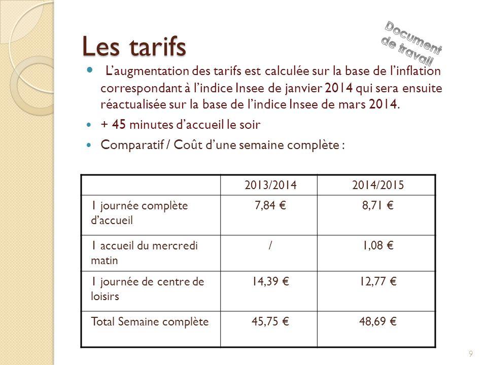 Les tarifs L'augmentation des tarifs est calculée sur la base de l'inflation correspondant à l'indice Insee de janvier 2014 qui sera ensuite réactualisée sur la base de l'indice Insee de mars 2014.