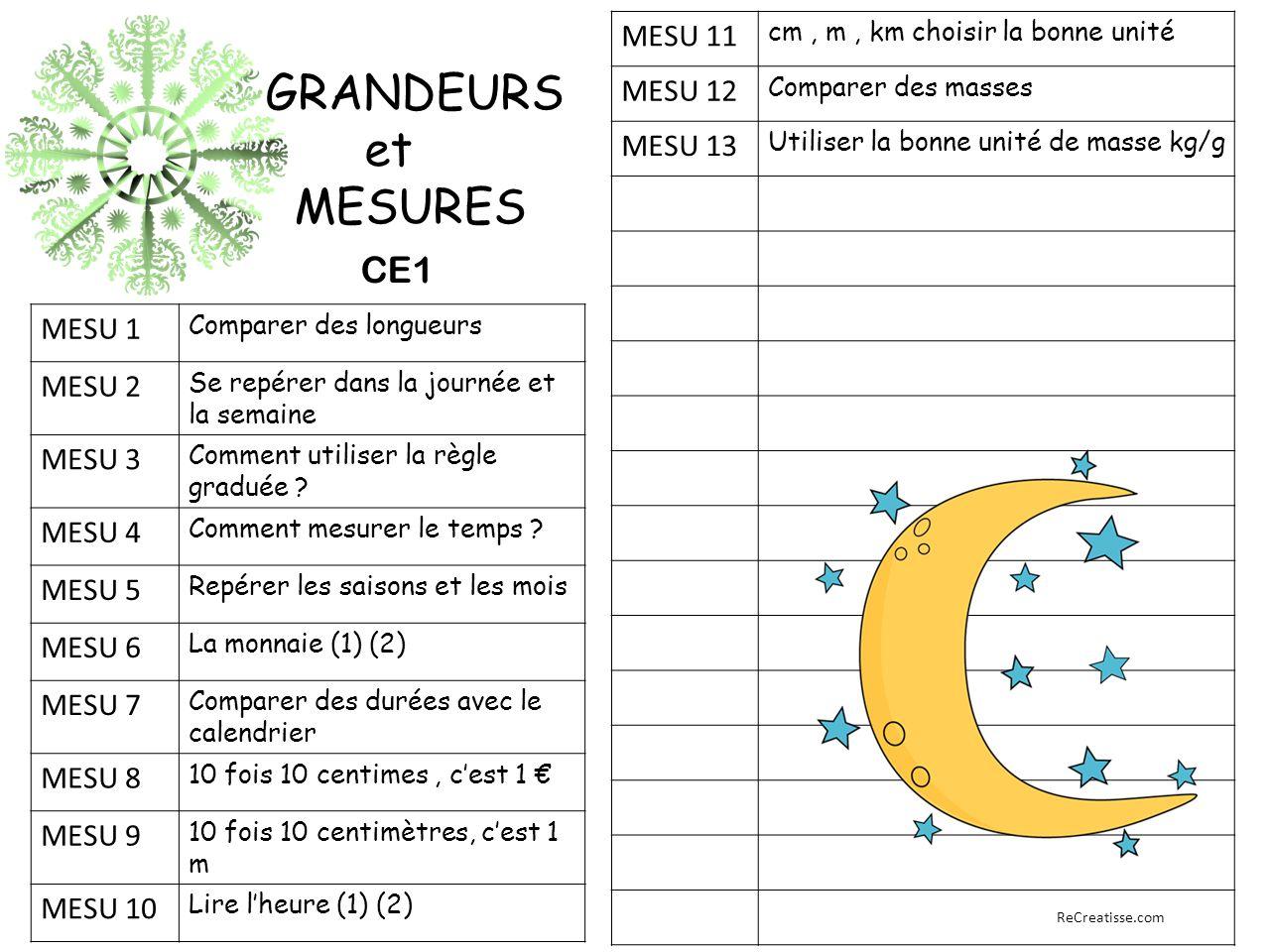 MESU 1 Comparer des longueurs MESU 2 Se repérer dans la journée et la semaine MESU 3 Comment utiliser la règle graduée .