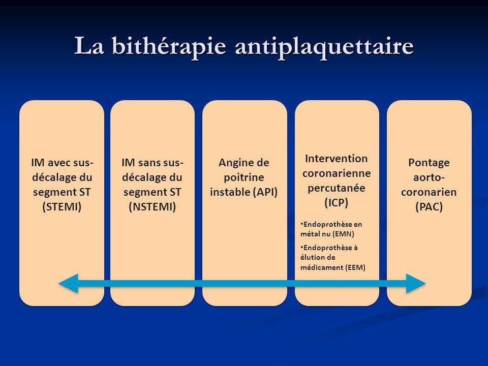 lexapro drug interactions