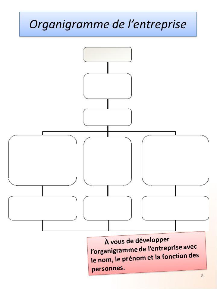 Organigramme de l'entreprise À vous de développer l'organigramme de l'entreprise avec le nom, le prénom et la fonction des personnes.