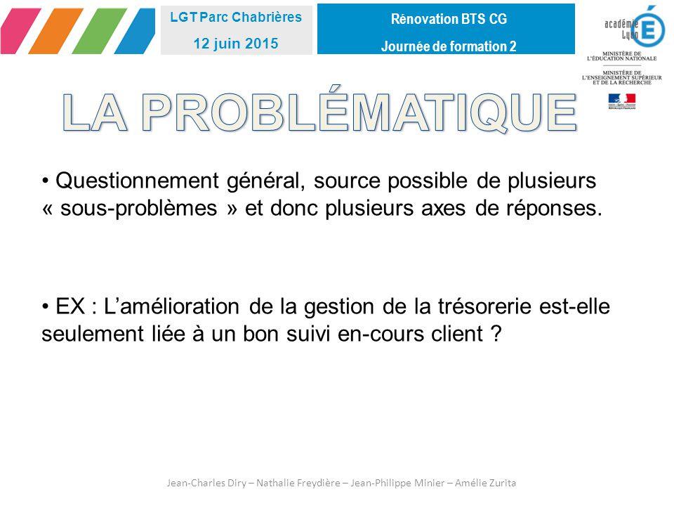 Rénovation BTS CG Journée de formation 2 LGT Parc Chabrières 12 juin 2015 Questionnement général, source possible de plusieurs « sous-problèmes » et donc plusieurs axes de réponses.