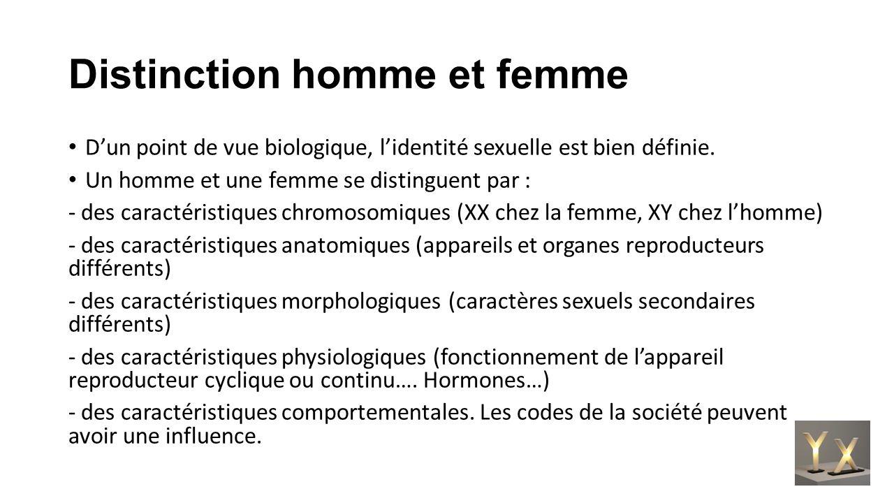 Distinction homme et femme L'identité sexuelle se réfère au genre sous lequel la personne est socialement reconnue L'orientation sexuelle relève de la sphère privée