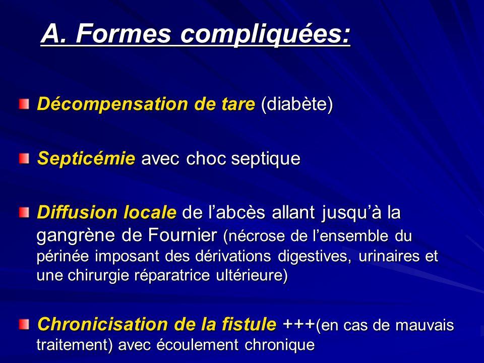 A. Formes compliquées: A. Formes compliquées: Décompensation de tare (diabète) Septicémie avec choc septique Diffusion locale de l'abcès allant jusqu'
