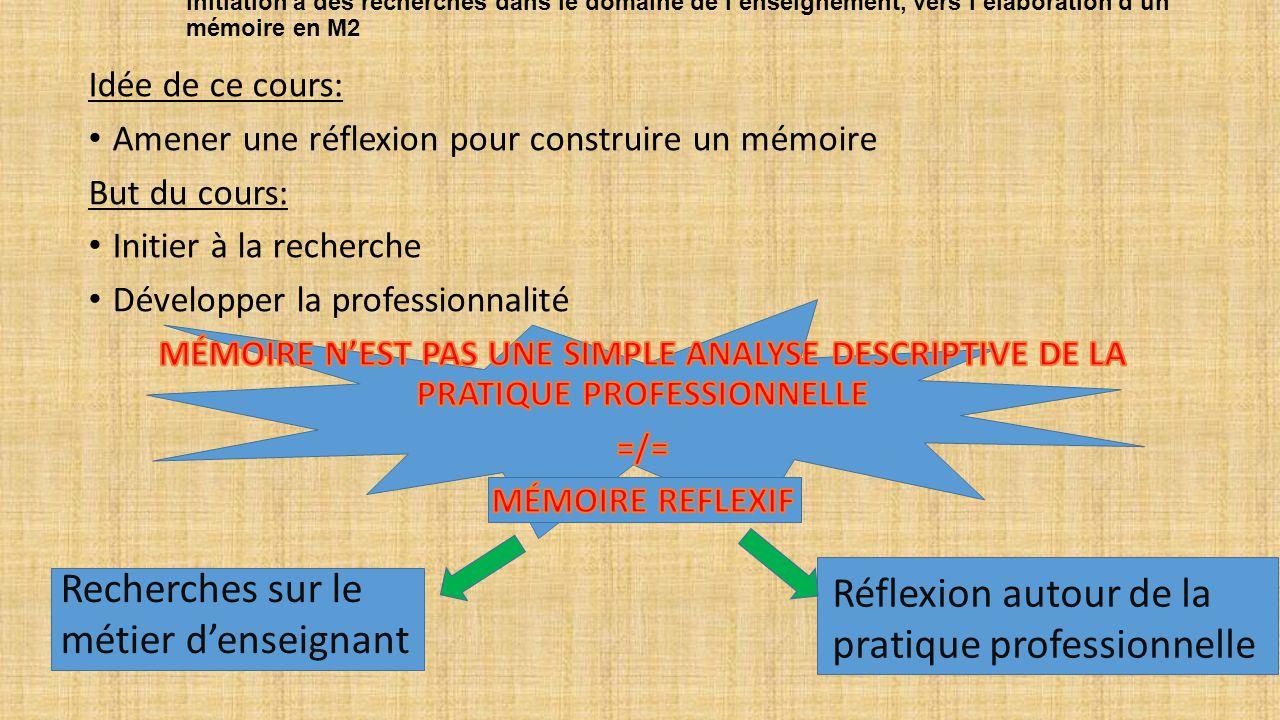 Initiation à des recherches dans le domaine de l'enseignement, vers l'élaboration d'un mémoire en M2 Recherches sur le métier d'enseignant Réflexion autour de la pratique professionnelle